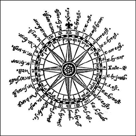 Rosa de los vientos de 1607